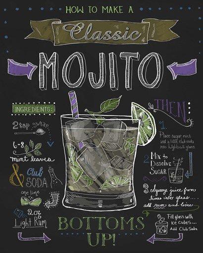 Mojito Infographic